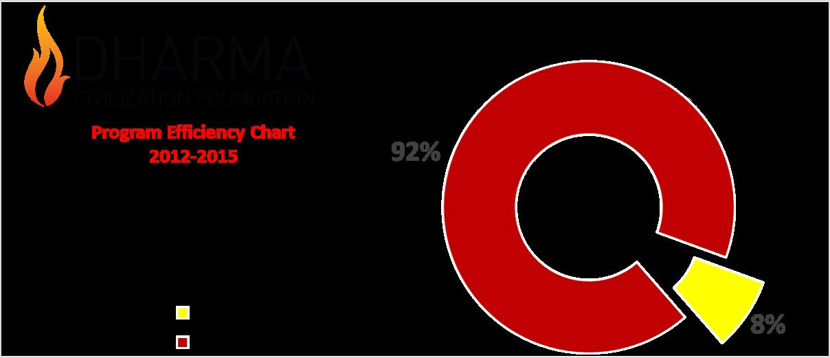 Financials-Chart-v2